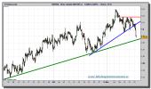 libra-dolar-tiempo-real-grafico-intradiario-16-noviembre-2010