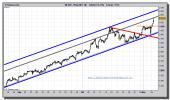 plata-dec-10-tiempo-real-grafico-intradiario-04-noviembre-2010