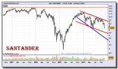 santander-grafico-semanal-26-noviembre-2010