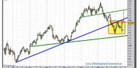 euro-dolar-tiempo-real-grafico-diario-14-diciembre-2010