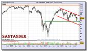 santander-grafico-semanal-10-diciembre-2010