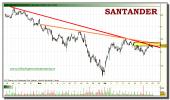 santander-tiempo-real-grafico-intradiario-23-diciembre-2010