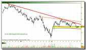 santander-tiempo-real-grafico-intradiario-29-diciembre-2010