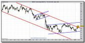 euro-yen-grafico-diario-tiempo-real-26-enero-2011