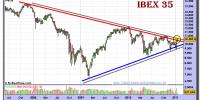 ibex-35-grafico-semanal-18-enero-2011