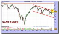 santander-grafico-semanal-18-enero-2011