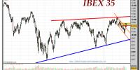 IBEX-35-gráfico-diario-22-marzo-2011