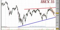 ibex-35-grafico-diario-18-marzo-2011
