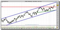euro-dólar-tiempo-real-gráfico-intradía-06-abril-2011
