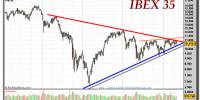 IBEX-35-gráfico-semanal-06-mayo-2011