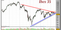 IBEX-35-gráfico-semanal-23-mayo-2011