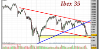 IBEX-35-gráfico-semanal-06-septiembre-2011