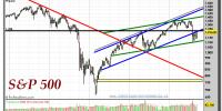 S&P 500 INDEX-gráfico-semanal-16-septiembre-2011
