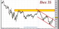 ibex-35-cfd-gráfico-intradiario-14-septiembre-2011