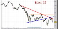 ibex-35-cfd-gráfico-intradiario-tiempo-real-22-septiembre-2011