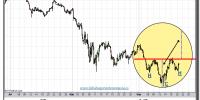 valor-x-gráfico-intradía-tiempo-real-20-septiembre-2011