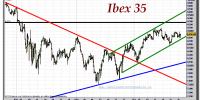 ibex-35-cfd-gráfico-intradiario-26-octubre-2011