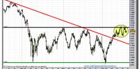 s&p-500-cfd-tiempo-real-gráfico-intradía-20-octubre-2011