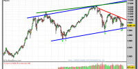 IBEX-35-gráfico-mensual-06-enero-2012