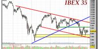 IBEX-35-gráfico-semanal-13-enero-2012