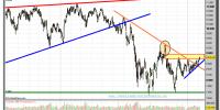 IBEX-35-gráfico-diario-06-febrero-2012