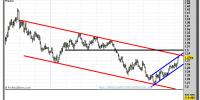 euro-dólar-gráfico-diario-10-septiembre-2012-tiempo-real