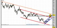 euro-dólar-gráfico-diario-tiempo-real-17-septiembre-2012