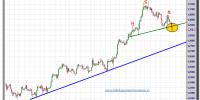 euro-dólar-gráfico-intradía-tiempo-real-24-septiembre-2012