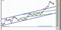 euro-dólar-gráfico-intradiario-tiempo-real-20-septiembre-2012