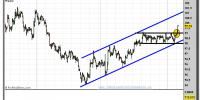 euro-yen-tiempo-real-gráfico-intradía-06-septiembre-2012