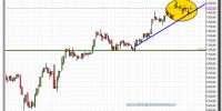 ibex-35-cfd-gráfico-intradía-tiempo-real-21-septiembre-2012