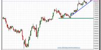 ibex-35-cfd-gráfico-intradiario-tiempo-real-18-septiembre-2012