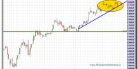 ibex-35-cfd-tiempo-real-gráfico-intradía-24-septiembre-2012