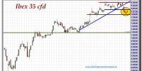 ibex-35-cfd-tiempo-real-gráfico-intradía-28-septiembre-2012