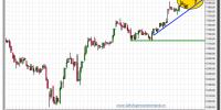 ibex-35-gráfico-intradiario-tiempo-real-19-septiembre-2012