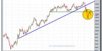 petróleo brent-gráfico-tiempo-real-24-septiembre-2012