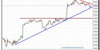 s&p-500-cfd-gráfico-intradiario-tiempo-real-18-septiembre-2012