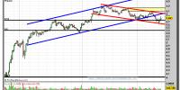 Banco Santander-gráfico-intradiario-11-octubre-2012