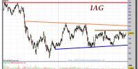IAG-31-octubre-2012-gráfico-diario