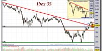 IBEX-35-gráfico-diario-01-octubre-2012