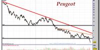 PEUGEOT-30-octubre-2012-gráfico-diario