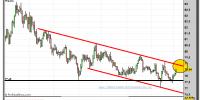 cambio-dólar-yen-03-octubre-2012-tiempo-real-gráfico-diario