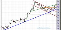 cambio-euro-dólar-05-octubre-2012-tiempo-real-gráfico-intradiario