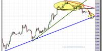 cambio-euro-dólar-19-octubre-2012-tiempo-real-gráfico-intradiario