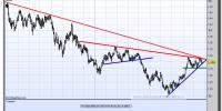 cambio euro-dólar-24-octubre-2012-tiempo-real-gráfico-diario