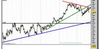 cambio-libra-dólar-19-octubre-2012-tiempo-real-gráfico-intradiario