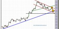 euro-dólar-tiempo-real-gráfico-intradiario-01-octubre-2012