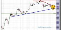 ibex-35-cfd-16-octubre-2012-tiempo-real-gráfico-intradiario