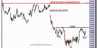 ibex-35-tiempo-real-03-octubre-2012-gráfico-intradiario