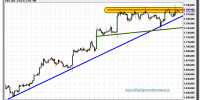 oro-gold-spot-tiempo-real-gráfico-intradiario-02-octubre-2012